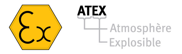 ATEX Certification and Equivalent United States Designations